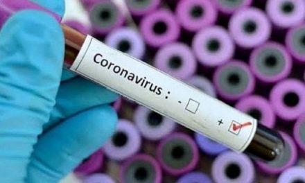 Goiás tem 173 mortes e 6.149 casos confirmados de coronavírus