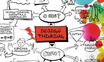 Design thinking: entenda o que é e como aplicar